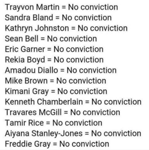no conviction
